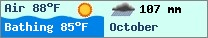 Weather forcast $pays in $mois_en_cours - $oceans.