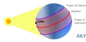 Cebu, PHILIPPINESin the northern hemisphere in summer